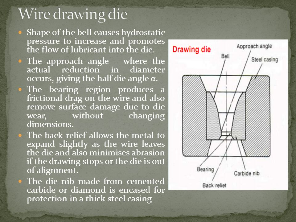 Wire Drawing Die Technology - Dolgular.com