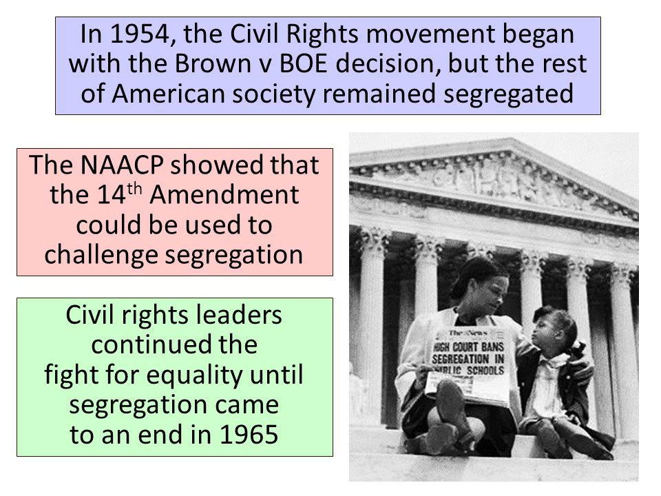 how did the civil rights movement Home » the civil rights movement in america 1945 to 1968 » education and civil rights education and  the civil rights movement would not have been.