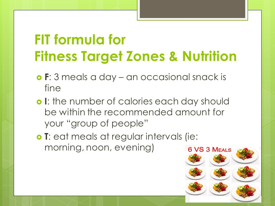 FIT formula for Fitness Target Zones & Nutrition