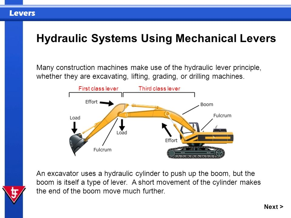 Hydraulic Lift Examples : In this presentation you will ppt video online download