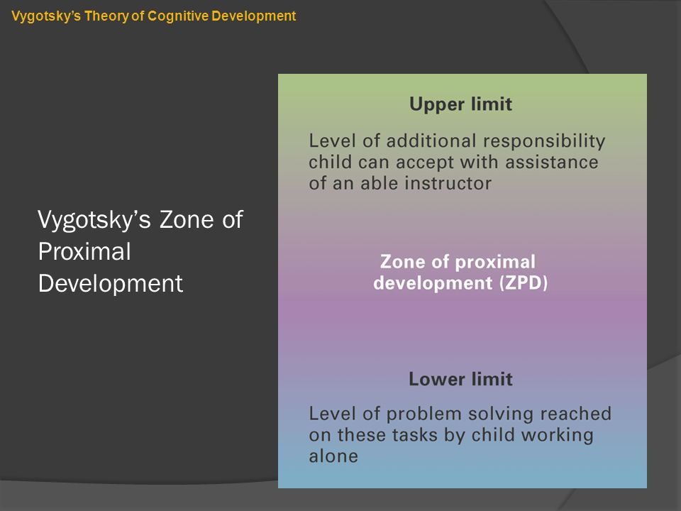 an analysis of piaget and vygotsky theories of cognitive development With wisdom of hindsight, vygotsky's theory (vt) of cognitive development should be recognized as one of the most innovative psychological and learning theories of the twentieth century lev vygotsky (1896–1934) lived a short but intellectually very intensive life in a period of war, revolution, and social upheaval in russia.