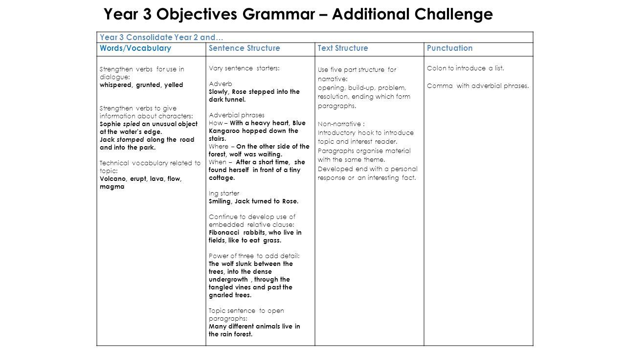 Punctuating dialogue worksheets ks2