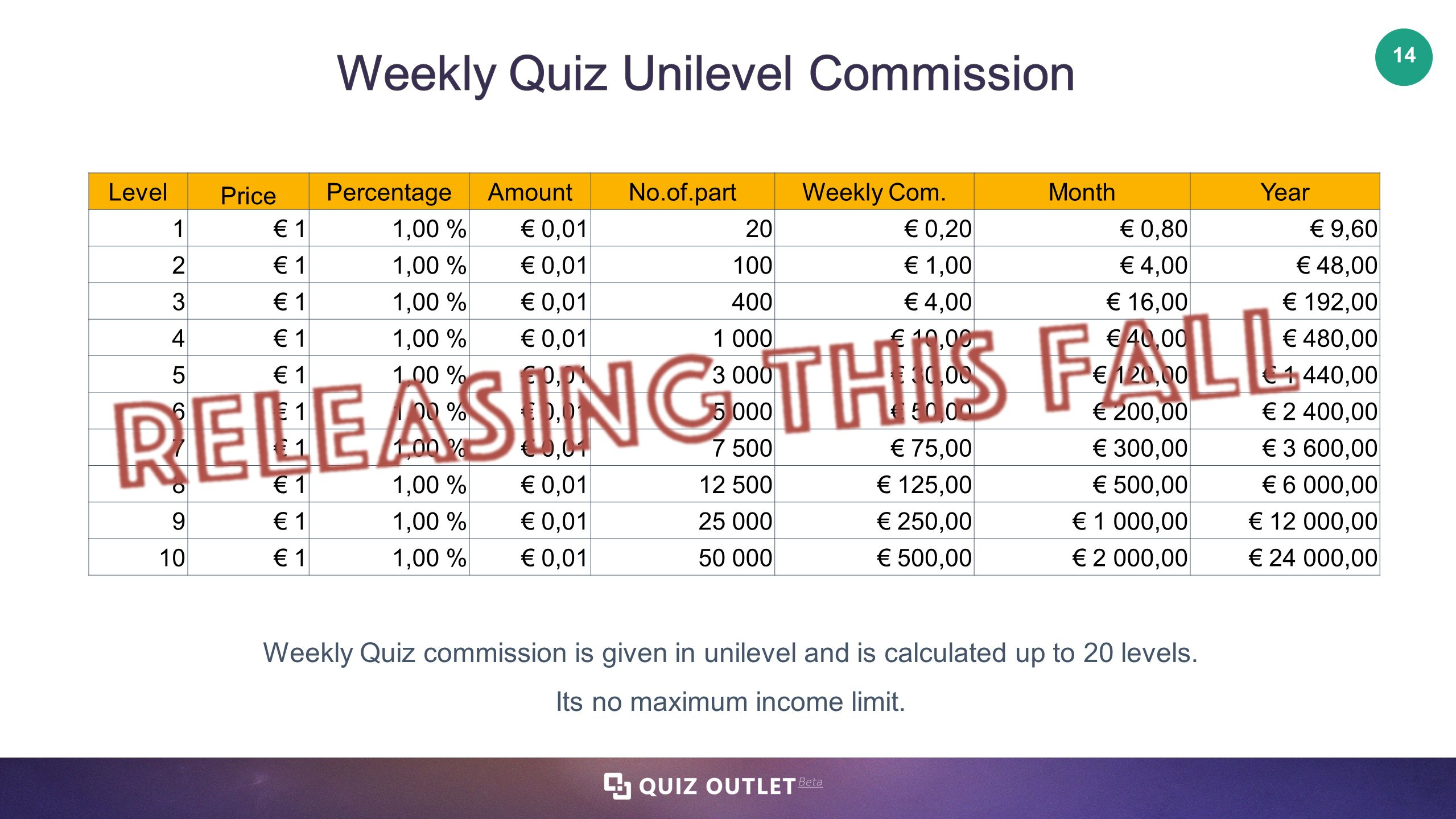 Percentages Made Easy: The Calculator Trick To Calculatingpound Interest  Youtube Weekly Quiz Unilevelmission