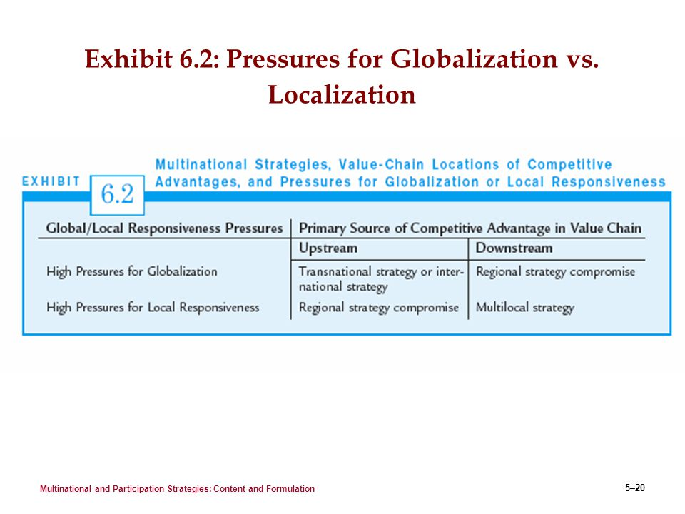 both globalization and localization provide benefits essay Globalization: developed country and globalization essay effects of globalization on chinese and african cultures globalization impacts cultures in a multitude of ways, both positive and negative as the concept can be perceived as the increasing movement of goods and resources across national borders, this modernization has had a significant.