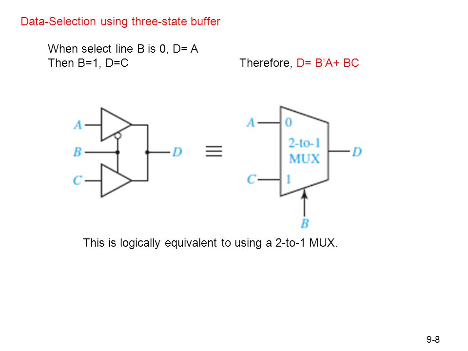 Figure 9.10 Circuit with two Three-State Buffers