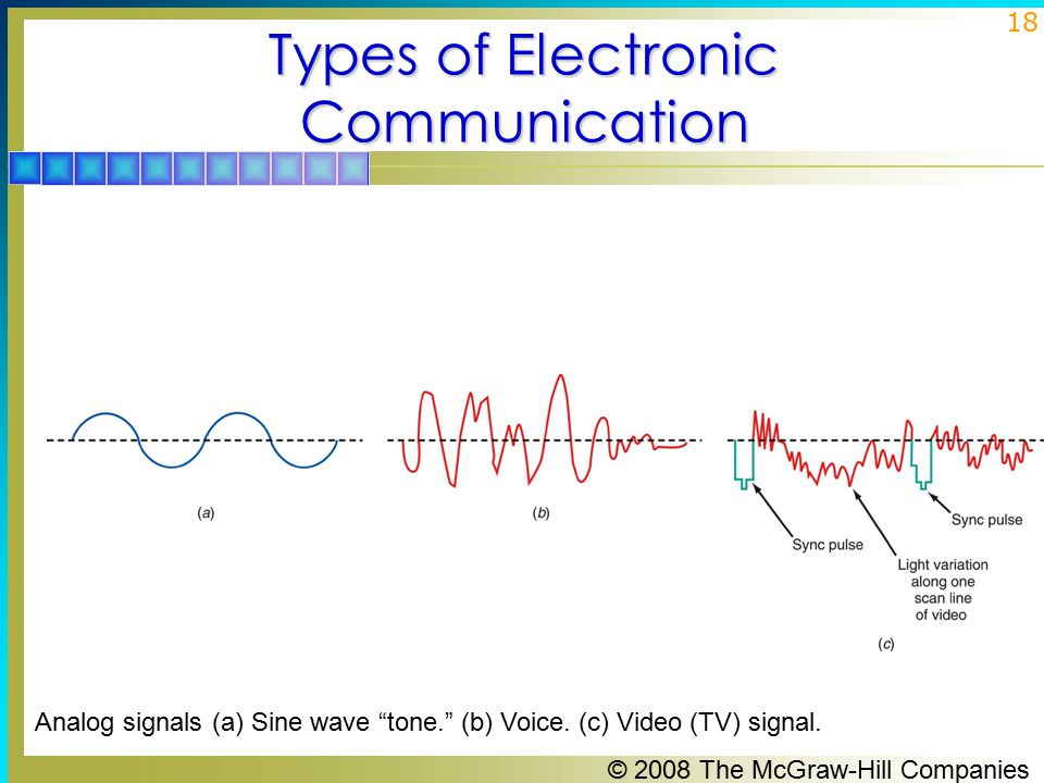 devices types of electronic communication Transcript of unit 4 assignment 4 electronic and non-electronic communication types of communication suit electronic and non- electronic communication.