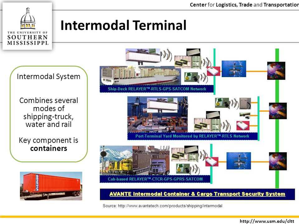 Intermodal Transportation and Containerization