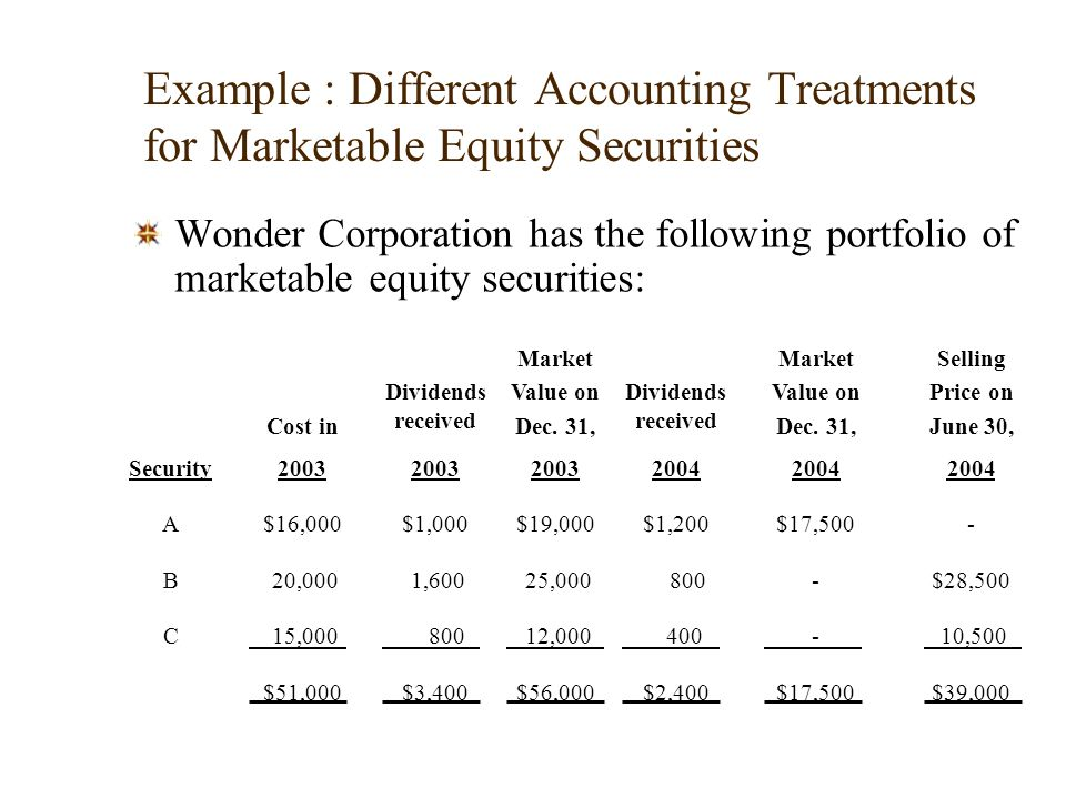 management of marketable securities essay Bearer securities are completely negotiable and entitle the holder to the rights under the security (eg, to payment if it is a debt security, and voting if it is an equity security.
