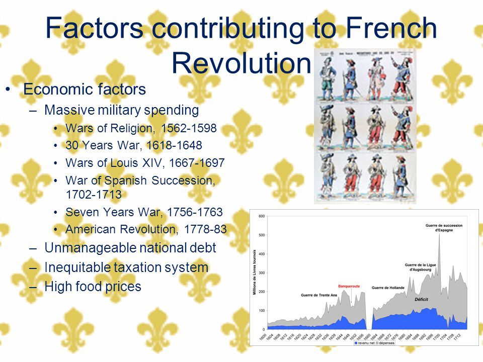 factors contributing to the industrial revolution Which of these was not a major contributing factor to the scientific  the industrial revolution was a period from the eighteenth to the nineteenth century.