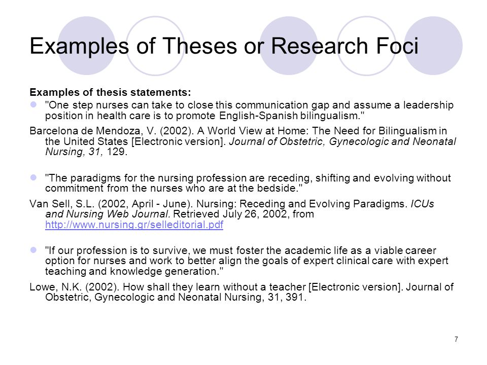nursing thesis statement Nursing thesis introduction nursing thesis introduction provides an overview of the topic and clearly delineates the areas covered in the thesis the nursing thesis introduction also discusses the objectives and hypothesis.