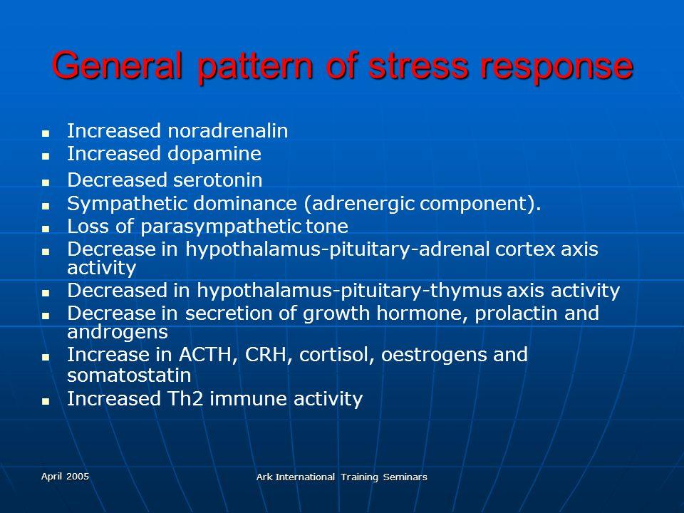General pattern of stress response
