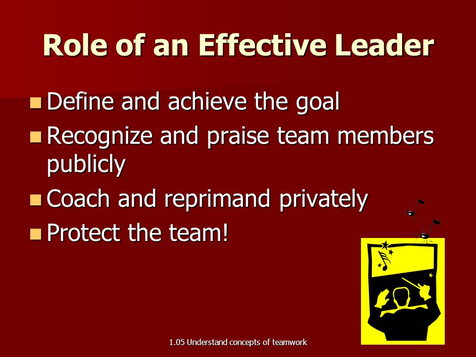 Role of an Effective Leader