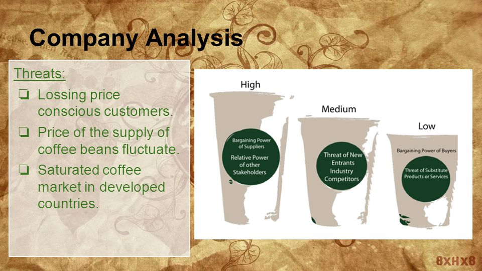 starbucks efe matrix Explanation of ife & efe matrices click inside to find the definition, examples and how to perform one for your company.
