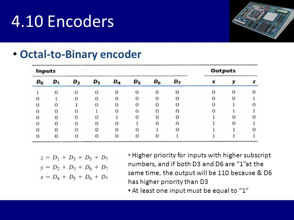 Octal-to-Binary encoder