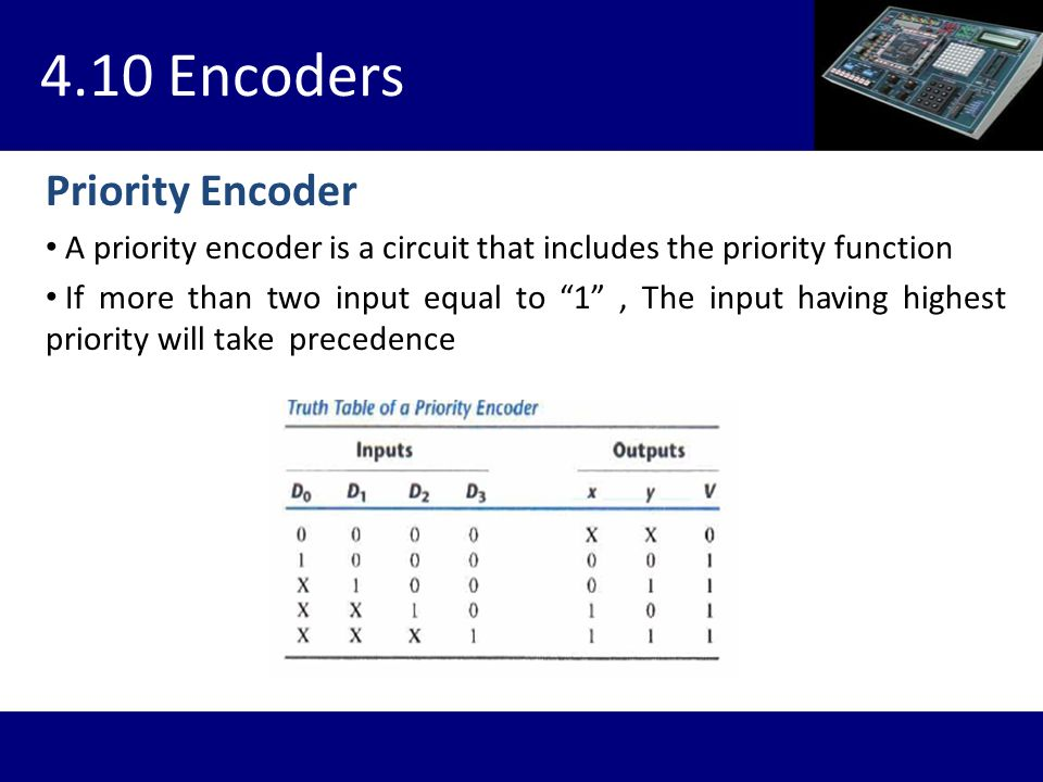 4.10 Encoders Priority Encoder