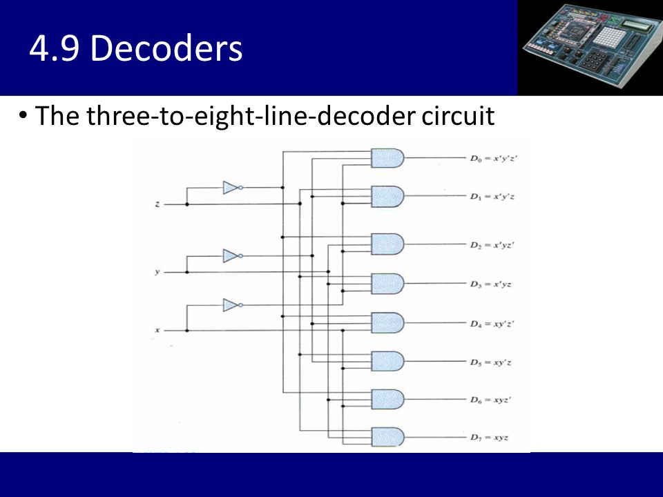 The three-to-eight-line-decoder circuit