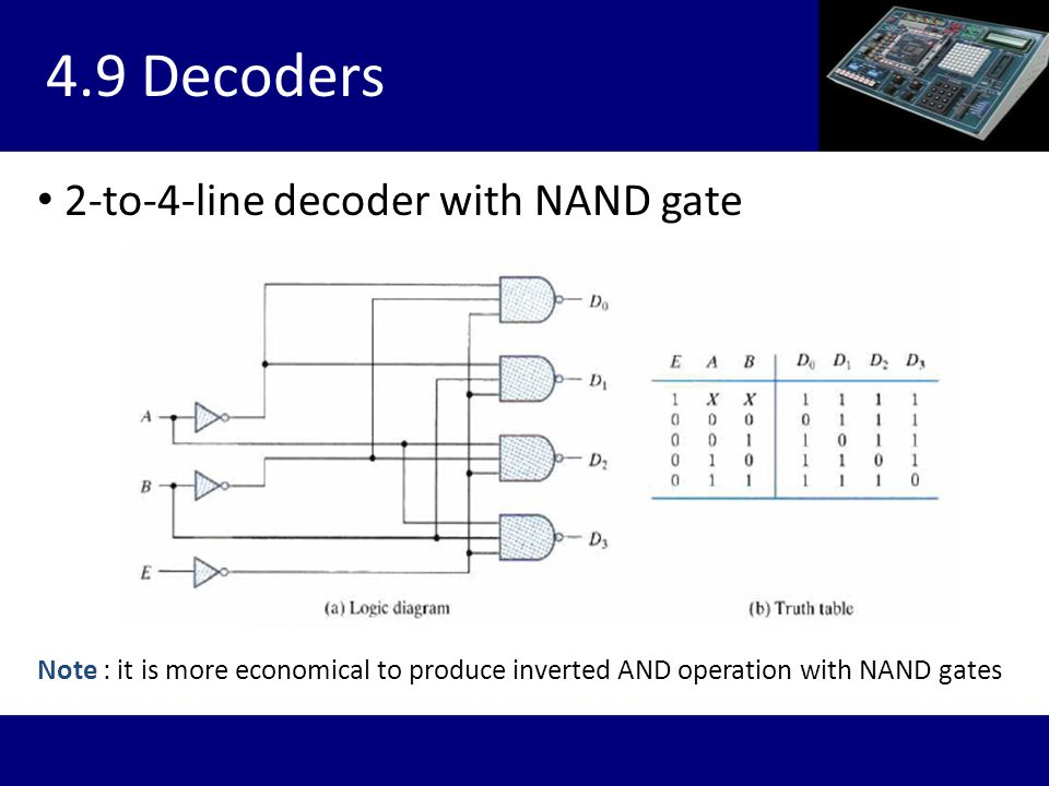 2-to-4-line decoder with NAND gate