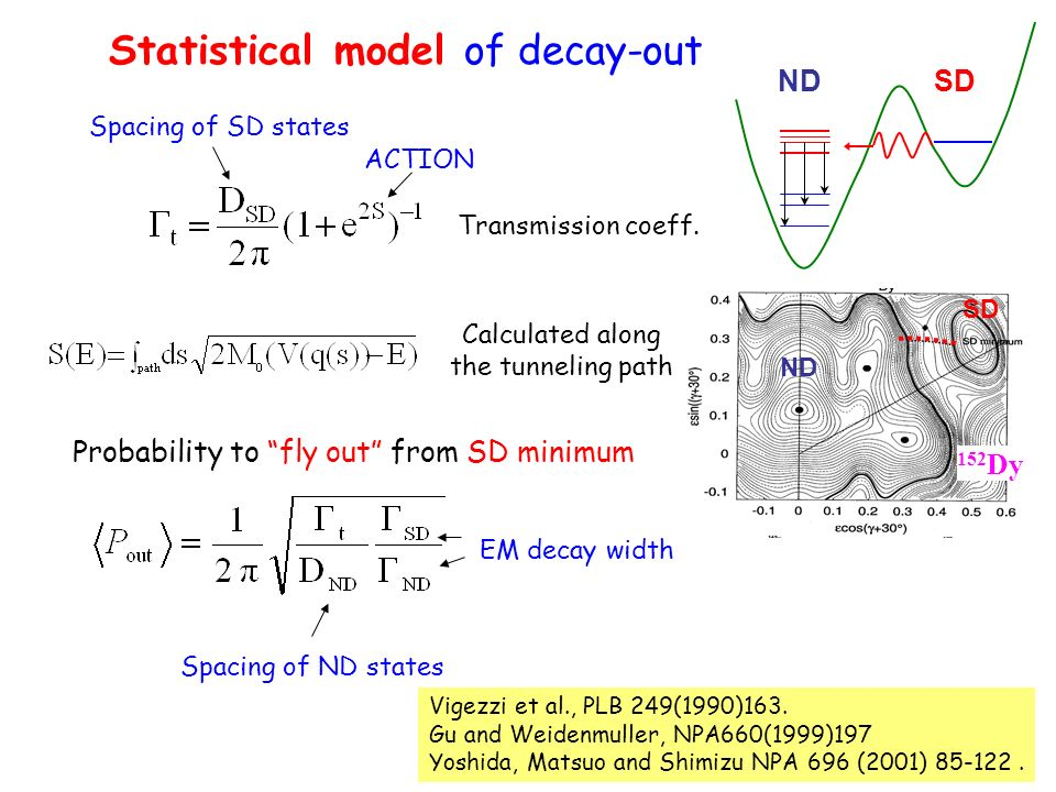 Statistical model of decay-out