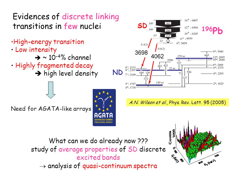 196Pb Evidences of discrete linking transitions in few nuclei SD