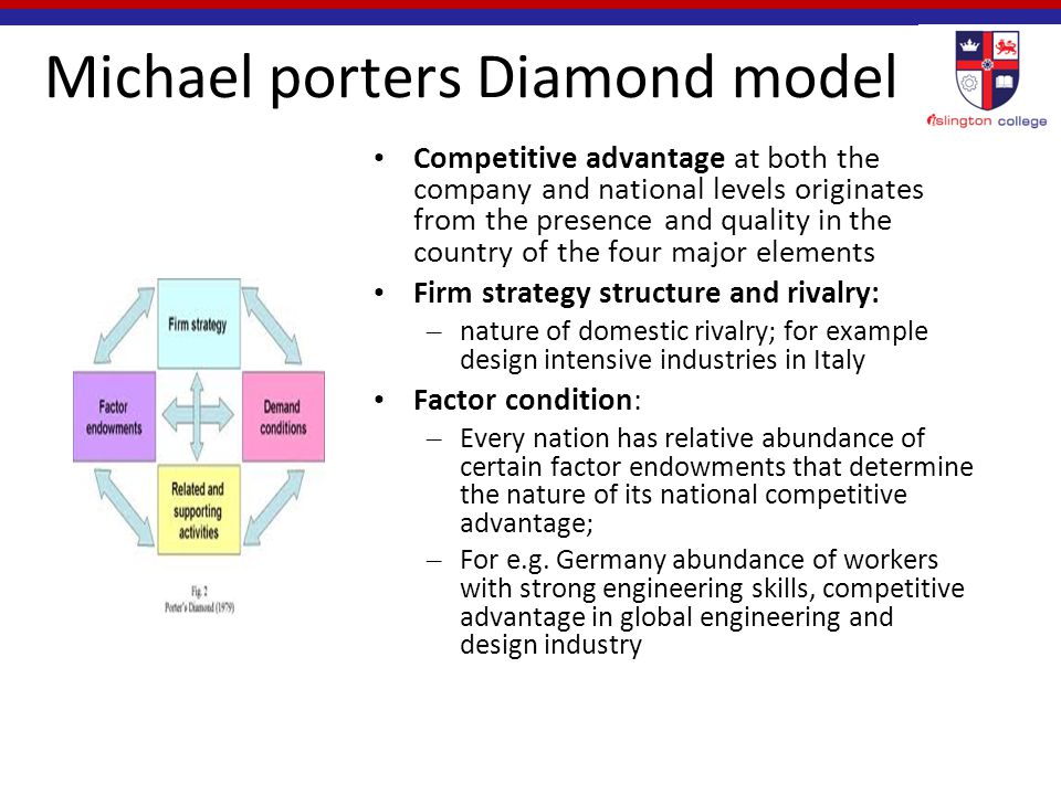 in certain cases porter s diamond of New approach to strategy at the diamond model based on competitiveness in this paper and proposed porter's diamond model that is one of the cases, internal.