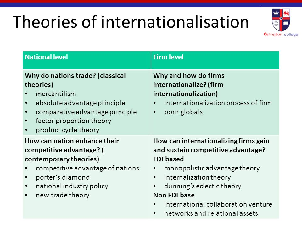 the internationalisation process The first finding of this study is that smes' internationalization no longer has a limited focus on exporting / importing, but has become a much more differentiated business activity encompassing subcontracting as well as.
