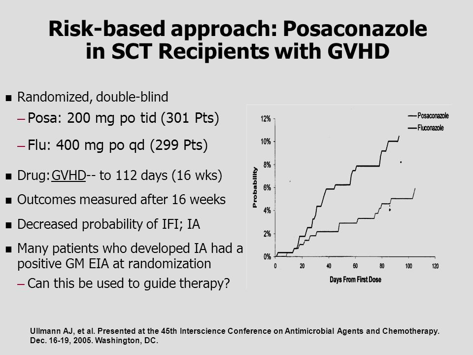 Risk-based approach: Posaconazole in SCT Recipients with GVHD