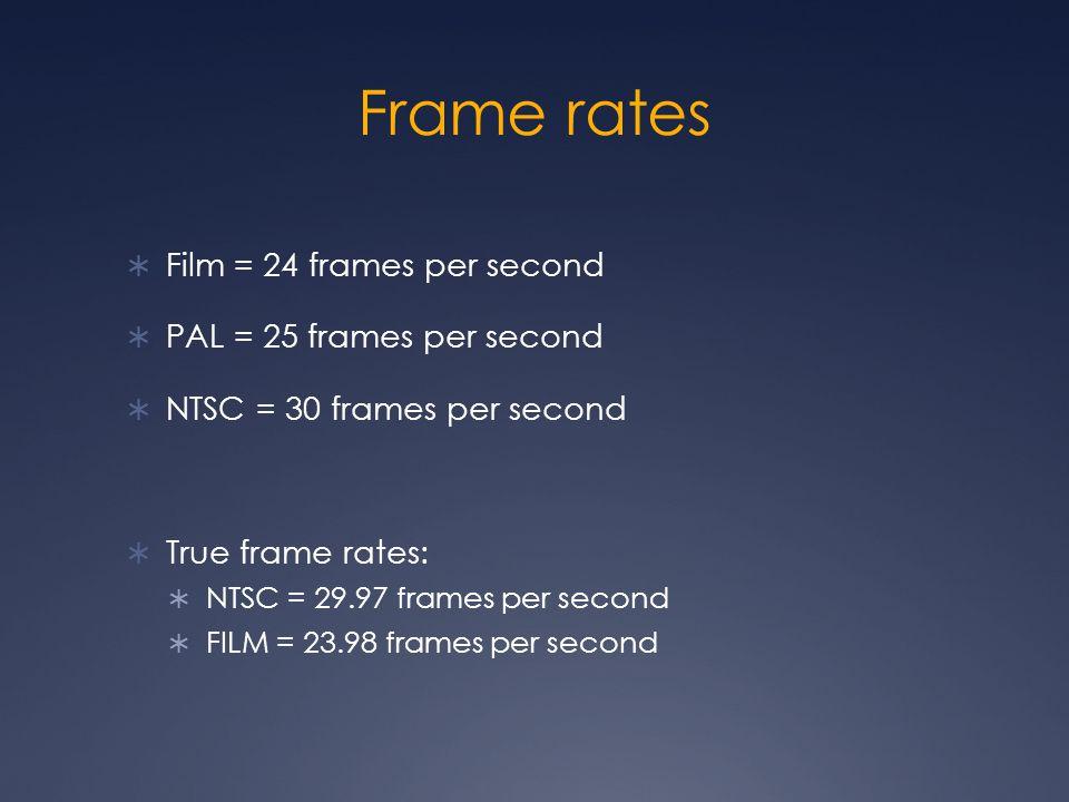 Fantastic 24 Or 25 Frames Per Second Gift - Framed Art Ideas ...