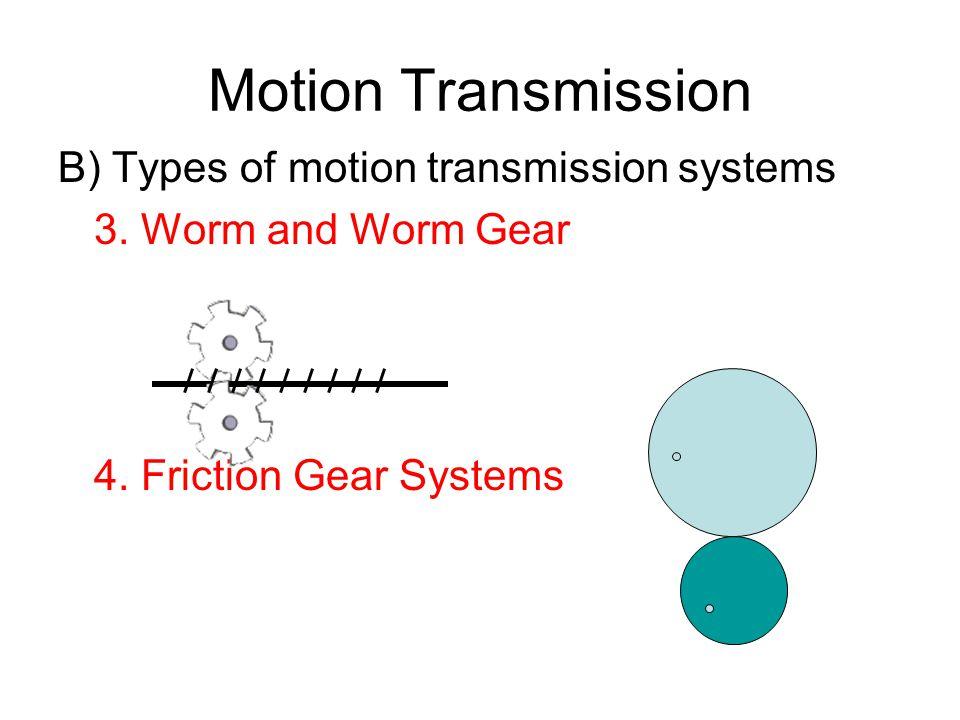 Motion Transmission Systems Ppt Video Online Download