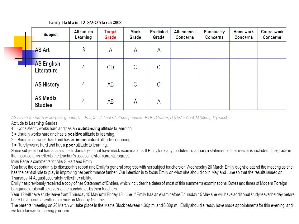 ocr history interpretations coursework Interpretation technique (as level- not needed for a level):  is what ocr have  to say about what they think a good answer will look like ocr sample answers.