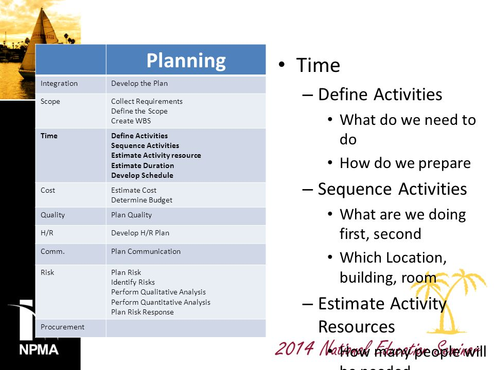 how to define resources required to develop plans