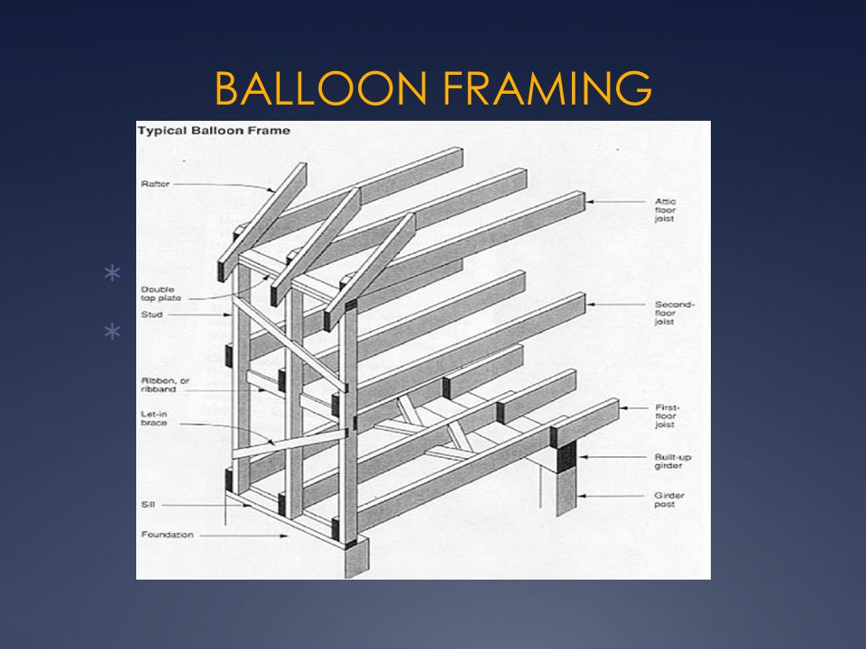 BALLOON FRAMING