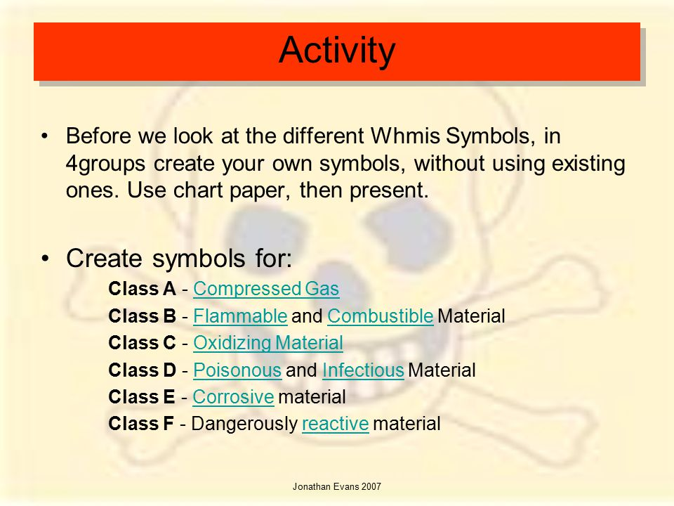Activity Create symbols for: