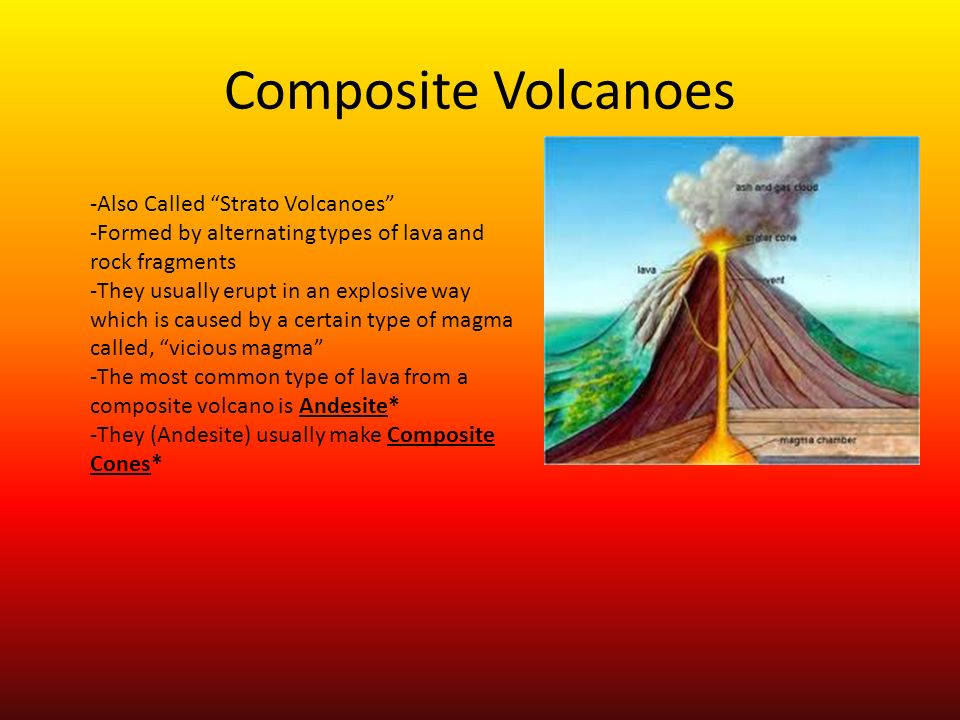 Composite Cone Volcano : Types of volcanoes by anna and andrea ppt video online