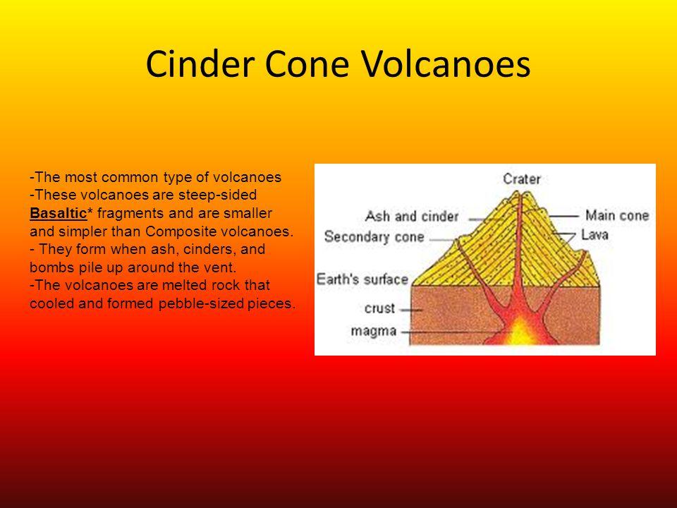 how to make a composite volcano