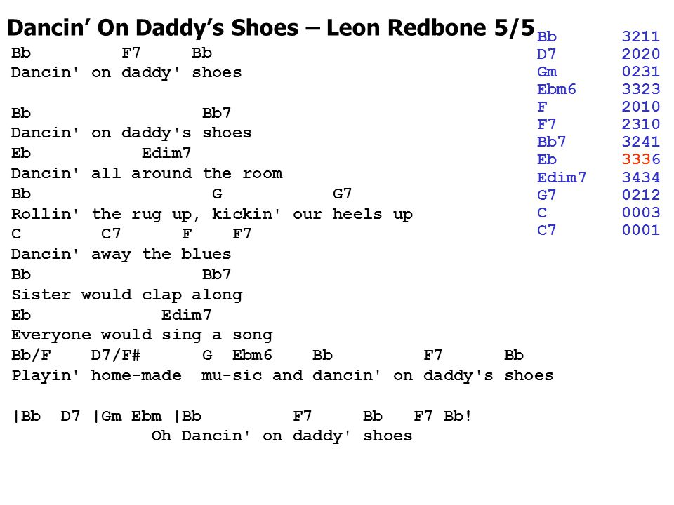 Dancing On Daddy S Shoes Leon Redbone