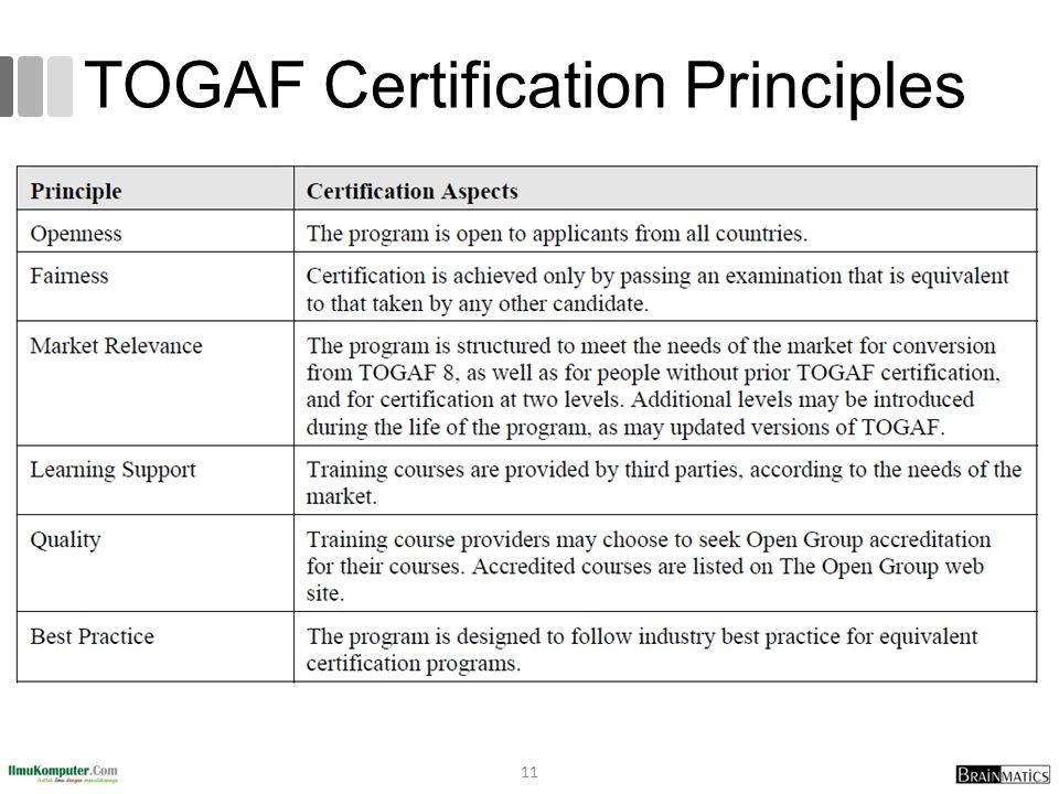 how to prepare for togaf 9 certification