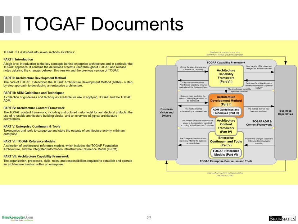 Togaf 9 fundamental 2 basic concepts ppt video online for Enterprise architect skills