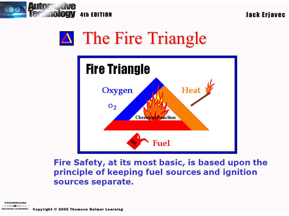 Working safely in the shop ppt download - The basics of fireplace safety ...