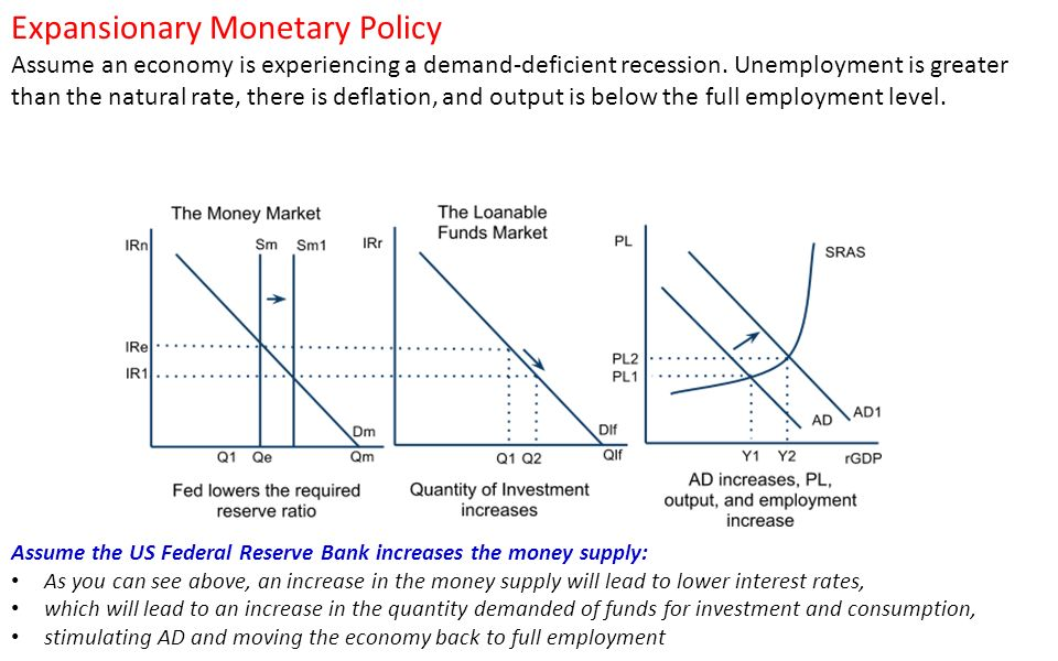 federal reserve power point presentation essay Inside the federal reserve bank of new york,  the fed will have less power to shield the financial system from the  mr paulson made the same point.