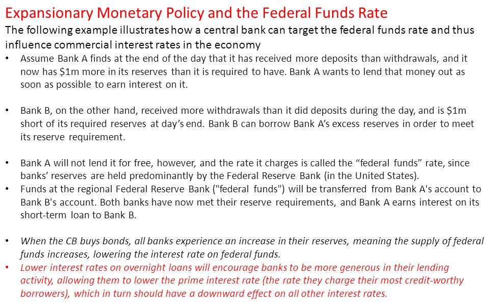 """an introduction to the federal reserve and monetary policy """"the federal reserve will employ all available tools to promote the resumption of   a monetary policy that helps to close a recessionary gap and thus promotes full   as discussed in the introduction to the chapter, at the same time the fed."""