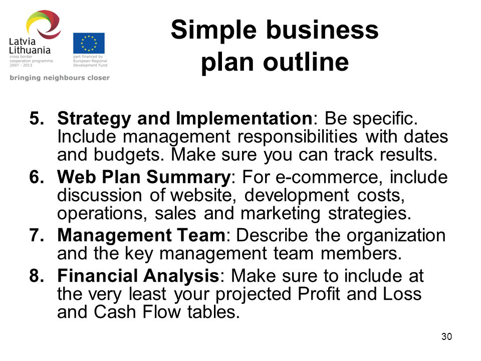 Contents of a Written Business Plan