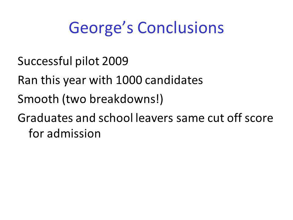 George's Conclusions Successful pilot 2009