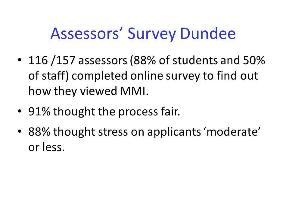 Assessors' Survey Dundee