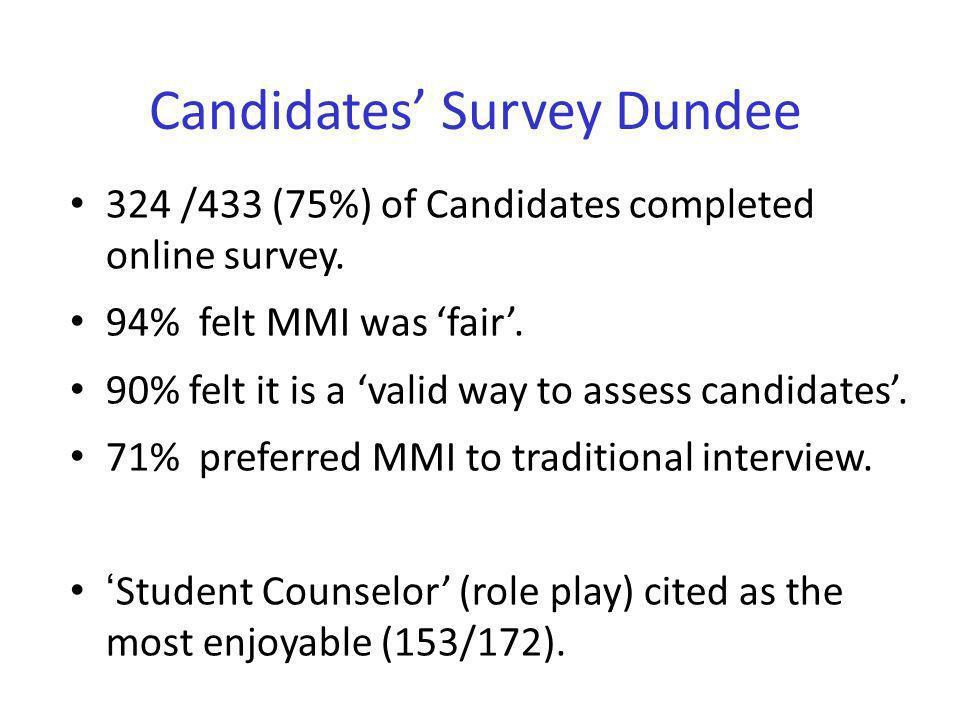 Candidates' Survey Dundee