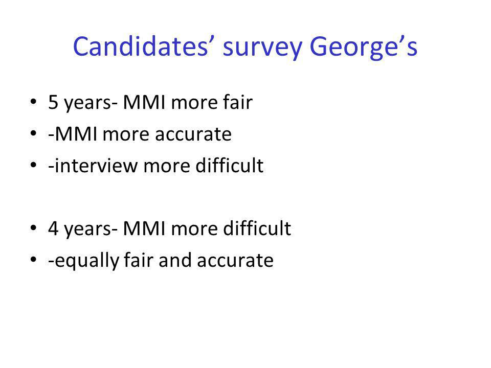 Candidates' survey George's