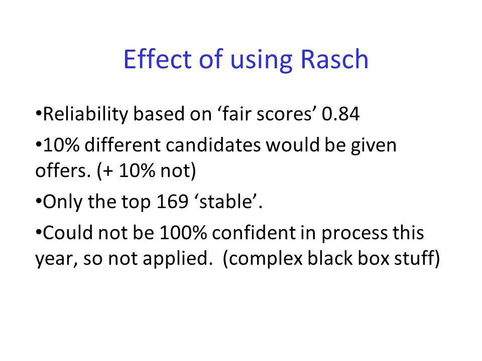 Effect of using Rasch Reliability based on 'fair scores' 0.84