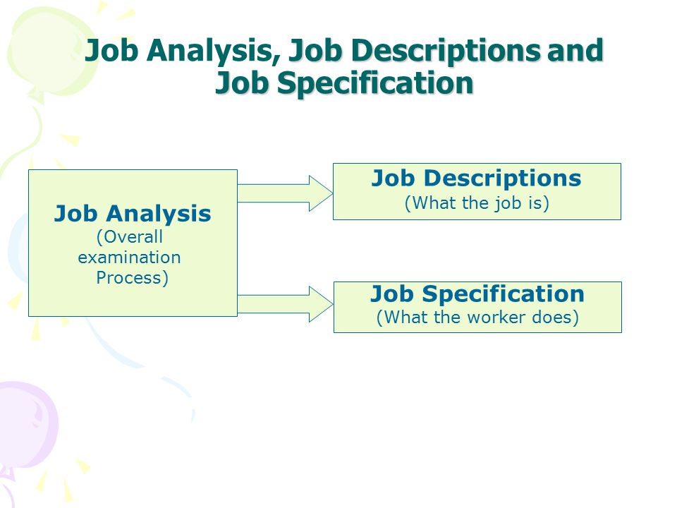 an analysis of the job description and job specification