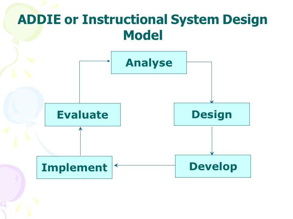Classroom Oriented Instructional Design Models : Training needs analysis and measuring the effectiveness