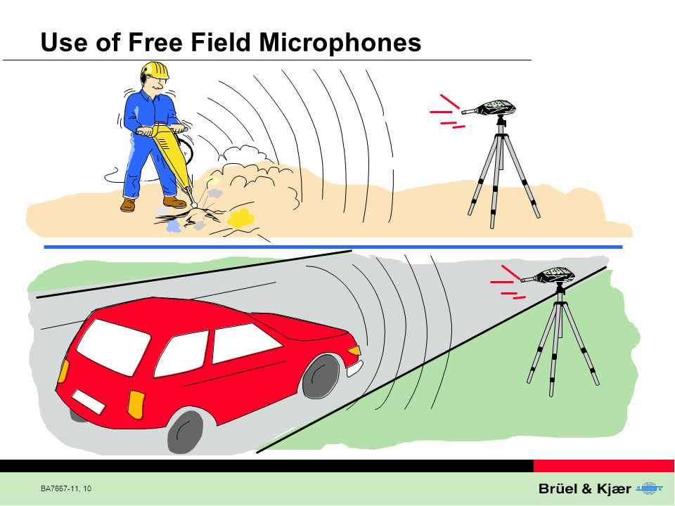 Use of Free Field Microphones