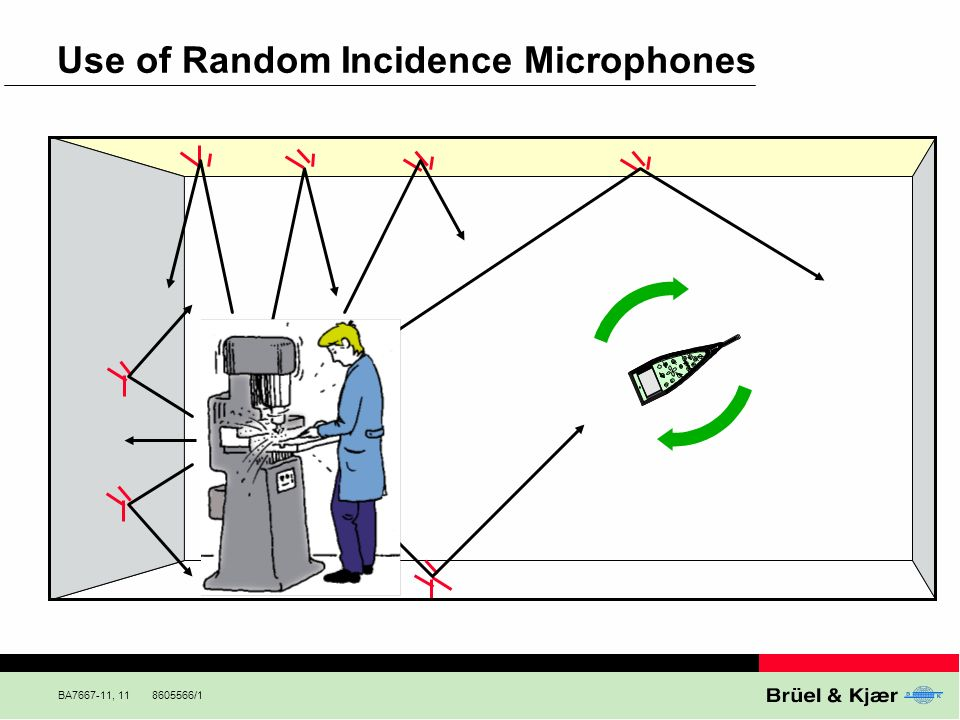 Use of Random Incidence Microphones